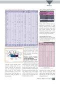 gezegende enerji alarmı - Makina Mühendisleri Odası - Page 4