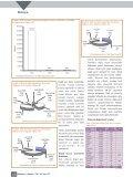 gezegende enerji alarmı - Makina Mühendisleri Odası - Page 5