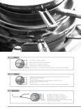 ZWILLING Preisliste - Nicolai GmbH - Page 3