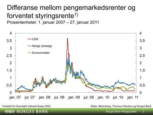 Robust pengepolitikk i en urolig verden - Norges Bank