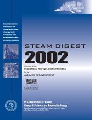 Steam Digest 2002 - CiteSeerX