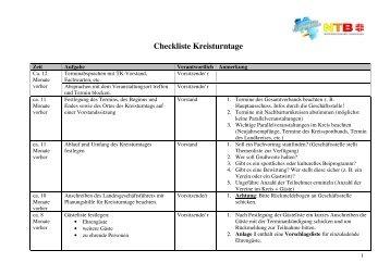 Checkliste Kreisturntage - NTB