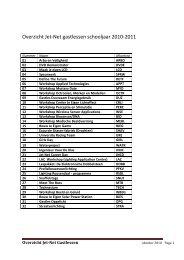 Overzicht Jet-Net gastlessen schooljaar 2010-2011 - Philips