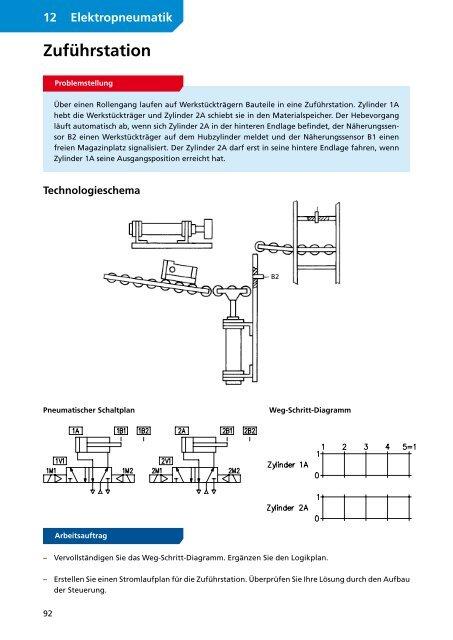 Elektropneumatik Schaltplan Lesen
