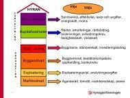 Hyresgästföreningens presentation - Region Dalarna