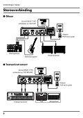 Downloaden (1.75 MB) - Roland - Page 6