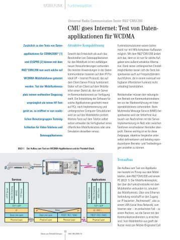 Download article as PDF (0.7 MB) - Rohde & Schwarz