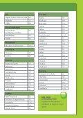 Läs hela fluorbroschyren med gränsvärden här - Page 5