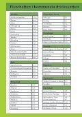 Läs hela fluorbroschyren med gränsvärden här - Page 4
