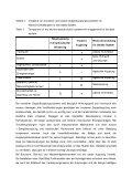 Die Kupplung - das Herz des Doppelkupplungsgetriebes: Fachvortrag - Seite 3