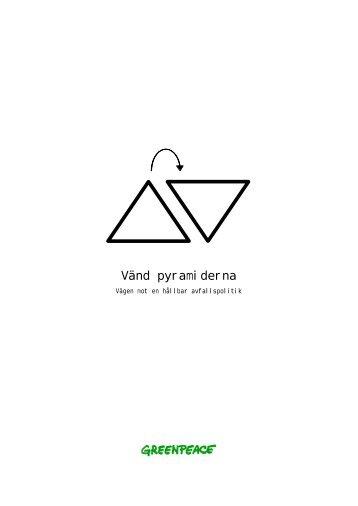 Vänd pyramiderna - Greenpeace