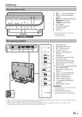 LC-46LE925E/RU Operation-Manual DK - Sharp - Page 7