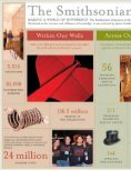 A World of Difference 2005 Annual Report - Smithsonian Institution - Page 4