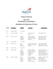Historic Results from the WorldSkills Competitions ... - SkillsUSA