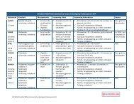 Checklist Volwassenen EPA - GGZ Nederland