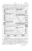 Kjøttkontrollen i april 1936 - Page 4