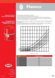 18501533 ZW vaten koelinst - Flamco
