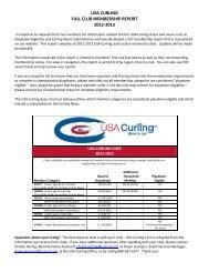 USA CURLING FULL CLUB MEMBERSHIP REPORT 2012-2013