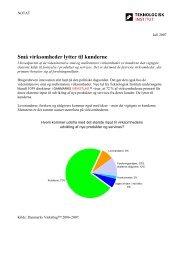 Notat_Lytter til kunderne - Teknologisk Institut