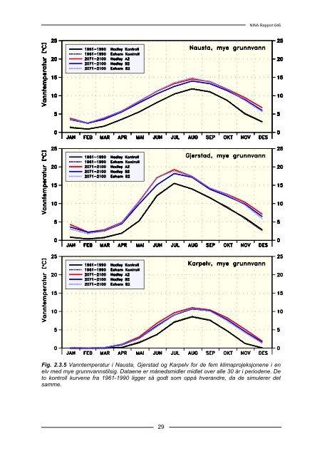 NINA-rapport 646: Laks i framtidens klima (pdf)