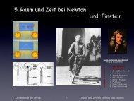 5. Raum und Zeit bei Newton und Einstein