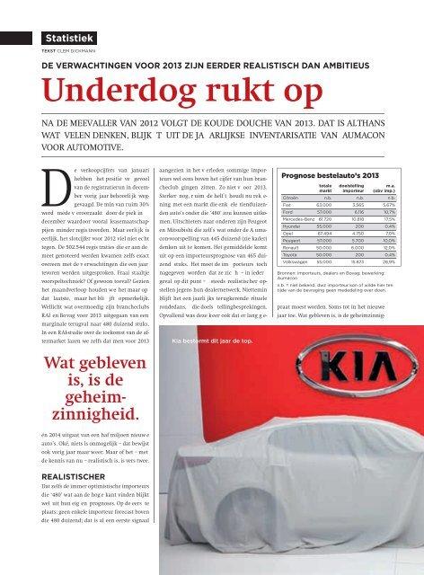 Automotive - Technische Universiteit Eindhoven