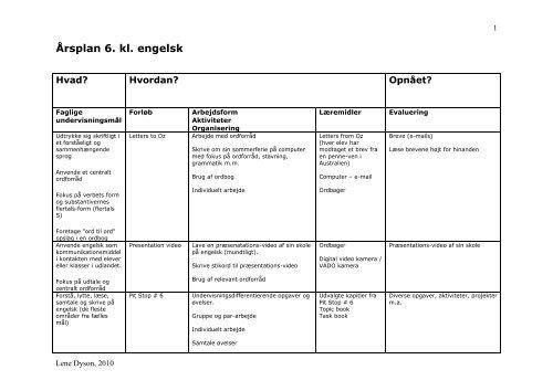 Årsplan 6. kl. engelsk