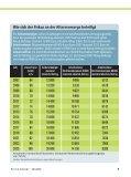 Focusmoney - Prismalife AG - Seite 7