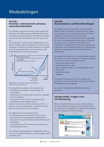 Mededelingen - VBW-Asfalt