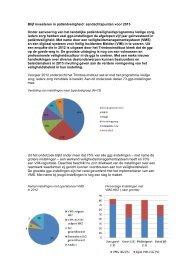 Blijf investeren in patiëntveiligheid: aandachtspunten voor 2013 ...