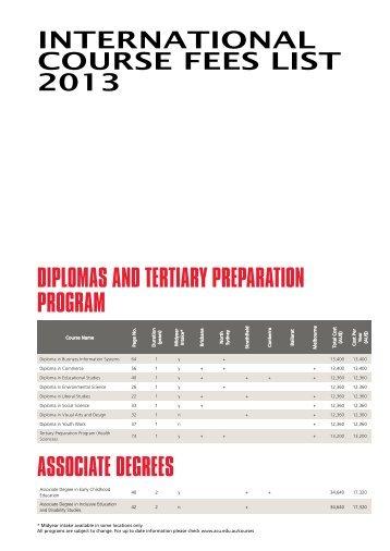 dIploMAs And TerTIAry prepArATIon progrAM AssoCIATe degrees