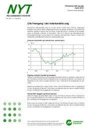 Firmaernes køb og salg marts 2012 - Danmarks Statistik