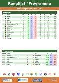 Voetbal Noord - Ijvc - Page 2