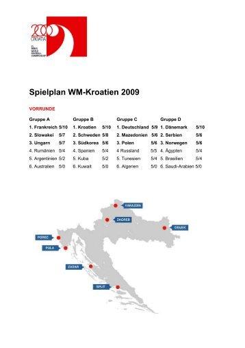 kroatien handball