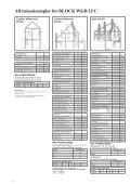 Block WGB 15 C - Privatgrossisten - Page 5