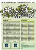 Groene Lente - Vereniging voor Openbaar Groen - Page 2