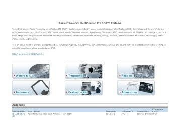 Radio Frequency Identification (TI-RFid™)