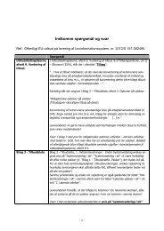 Dokument - Blankt DK - Frederikshavn Kommune
