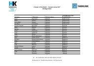 FAGLIG STOLTHED – FAGLIG KVALITET Deltagerliste - HK