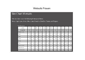 Wetsuits Frauen - Dive-King-Pro