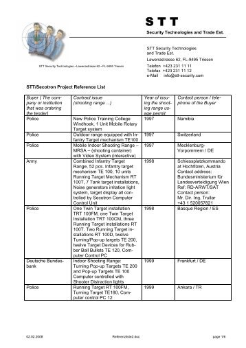 Stt/Secotron Project Reference List Buyer ( The com- pany or ...