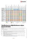 Persoonlijke beschermings - Würth Nederland - Page 3
