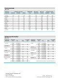 Datablad - Elfa - Page 2
