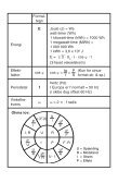 Minihåndbog for el-installatører og elektrikere - Lauritz Knudsen - Page 5