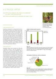 Natur og Miljø 2009. Del B: Fakta. Tema 6 Natur og biodiversitet