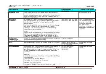 ALIM04 Definities van dieren en producten