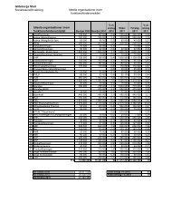 0450_10_Bilaga.pdf - Göteborg