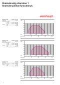 Weishaupt oliebrænder type Monarch Størrelse 1 og 3 - Page 6