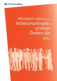 Arbetsmarknadsutsikter Örebro län
