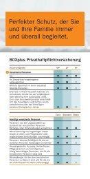 Perfekter Schutz, der Sie und Ihre Familie immer und ... - Foeg.de